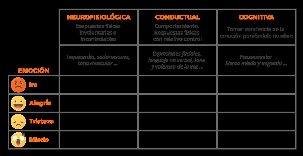 educacion emocional actividades 2